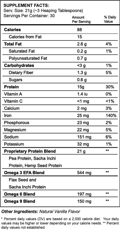 14-Day RawJuvenate Complete Organic Detox Nutrition Facts