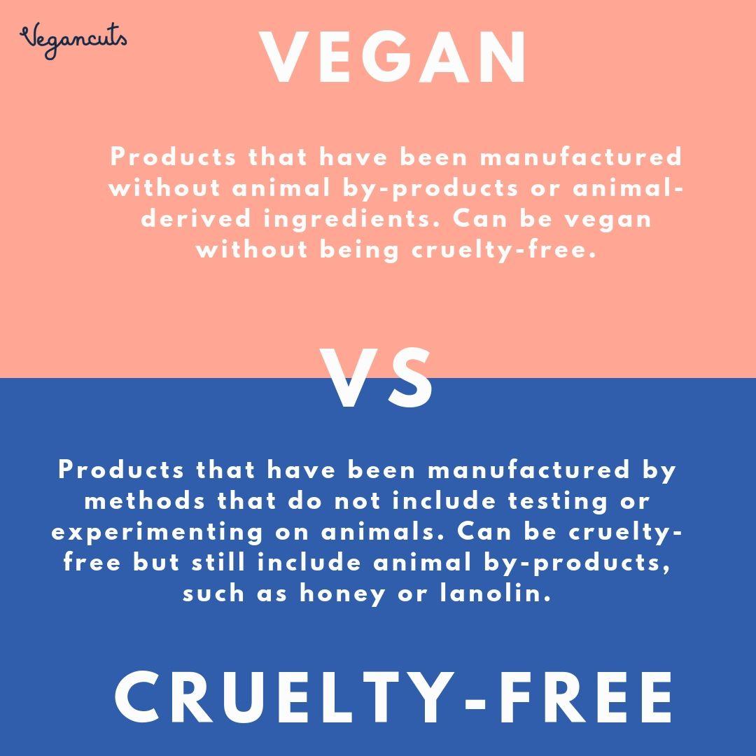 Vegan vs Cruelty Free