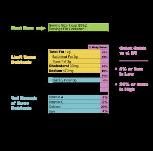 vegan labels graphic