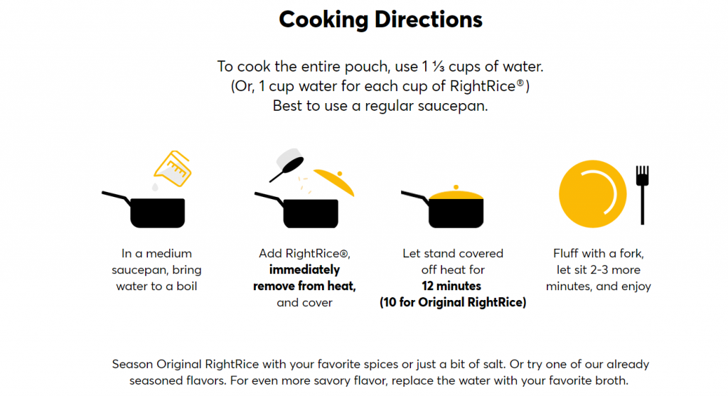How to Cook Right Rice